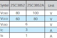 характеристика SC3852