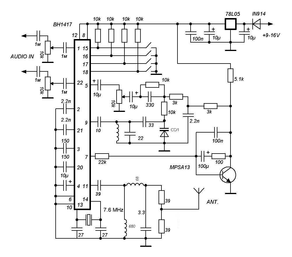 фм модулятор:
