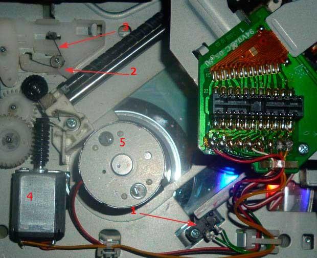 Не извлекается диск из магнитолы JVC