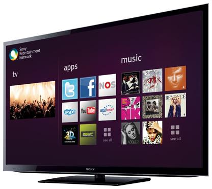 рейтинг телевизоров 46 дюймов