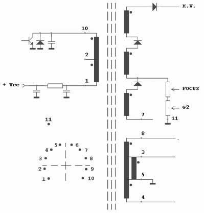 Схема  тдкс 32 02
