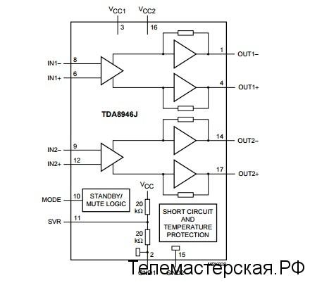 Типовая схема включения TDA8946J