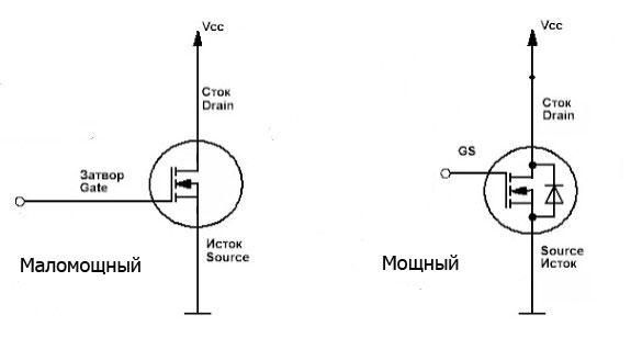 маломощный и мощный полевые транзисторы