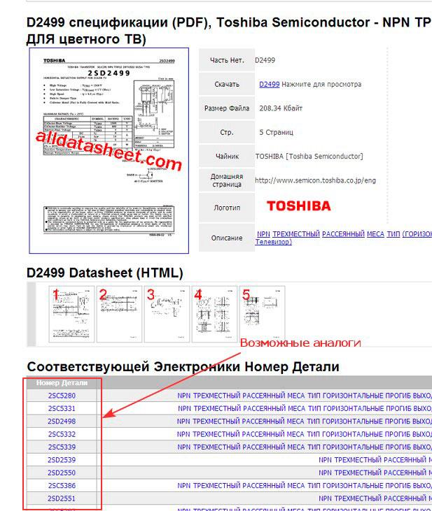 Analogi D2499