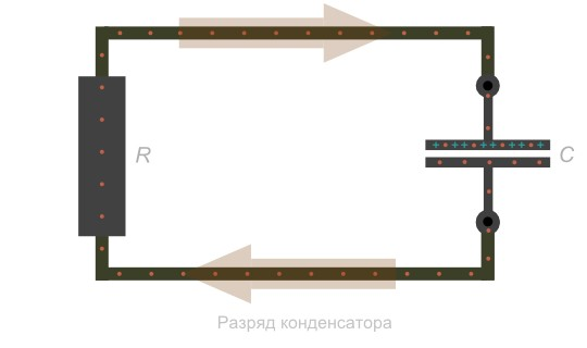 Разряд конденсатора