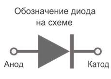 обозначение диода на схеме