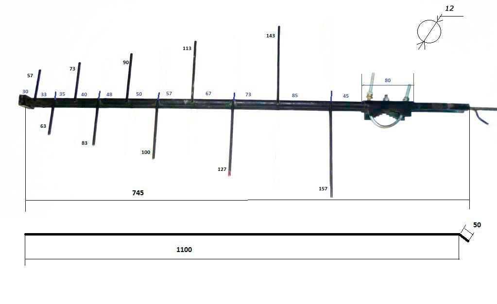 размеры логопедической антенны