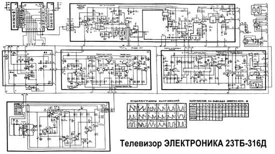 фото схемы elektronika23tb316d