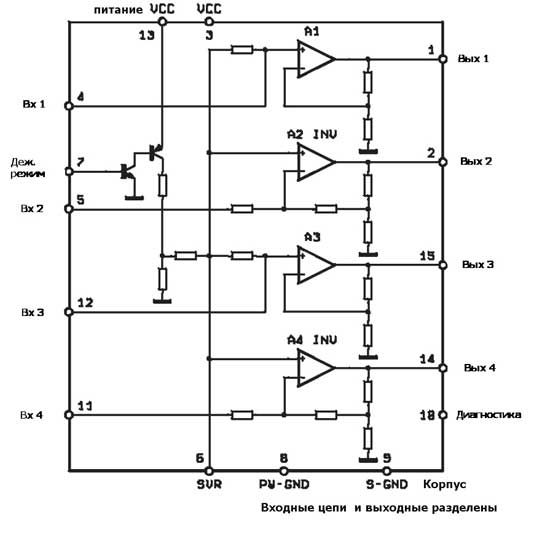 BLOCK DIAGRAM TDA7377