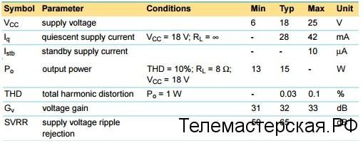 Характеристика TDA8946J