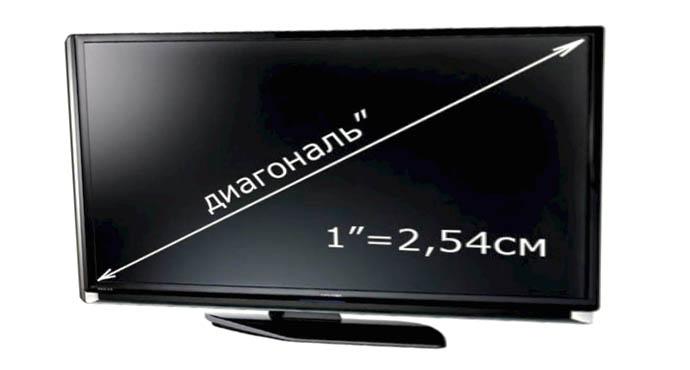 42 дюйма в см телевизор какая диагональ