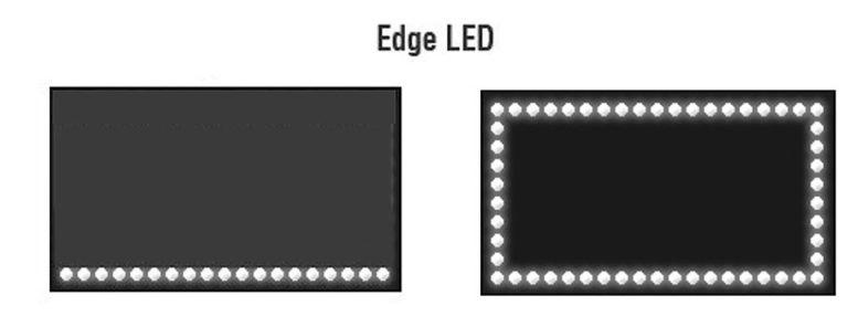 Расположение планок Edge-LED